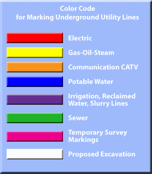 UTILITY COLOR MARKINGS